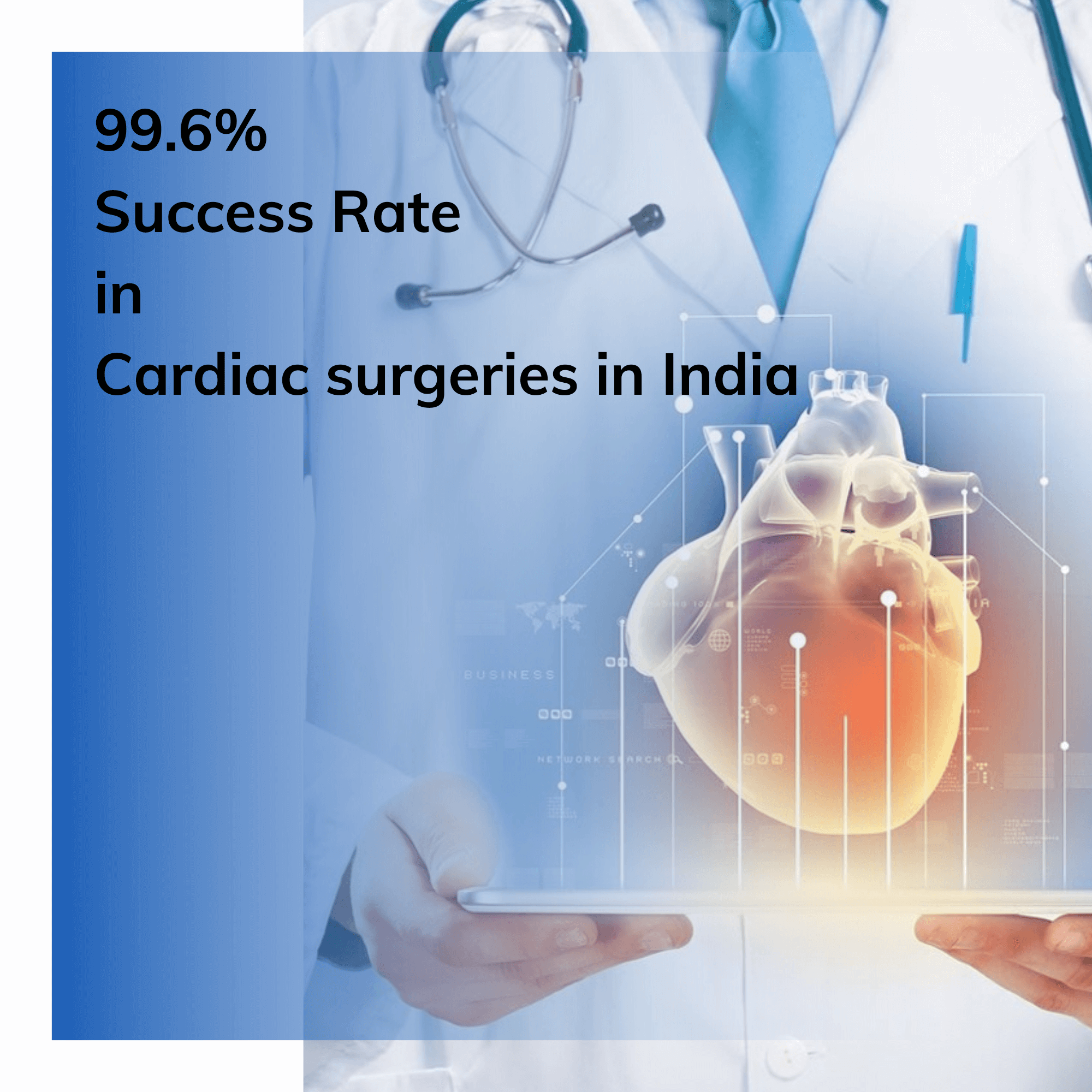 Cardiology-Treatment-in-India